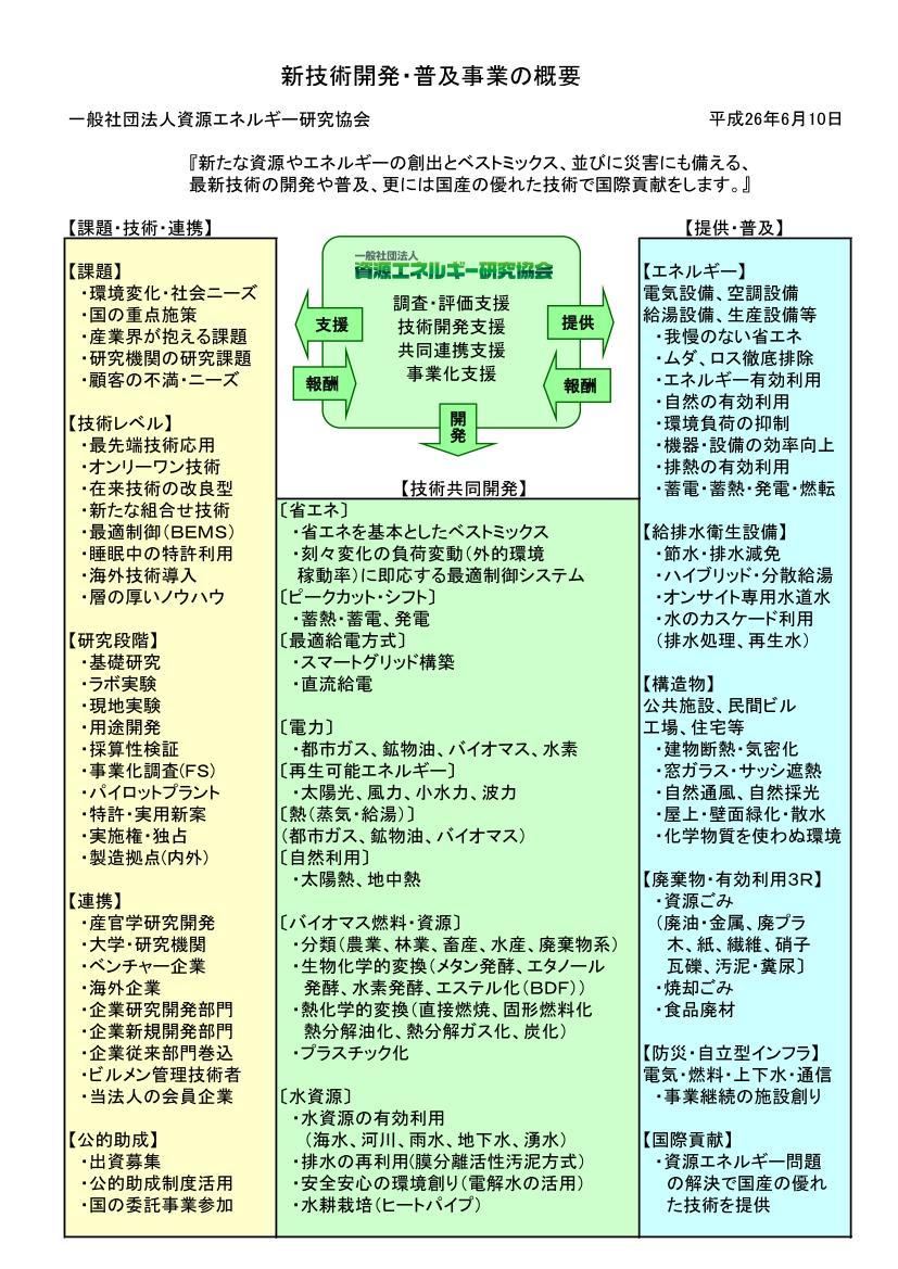 新技術開発・普及事業 -Page1-