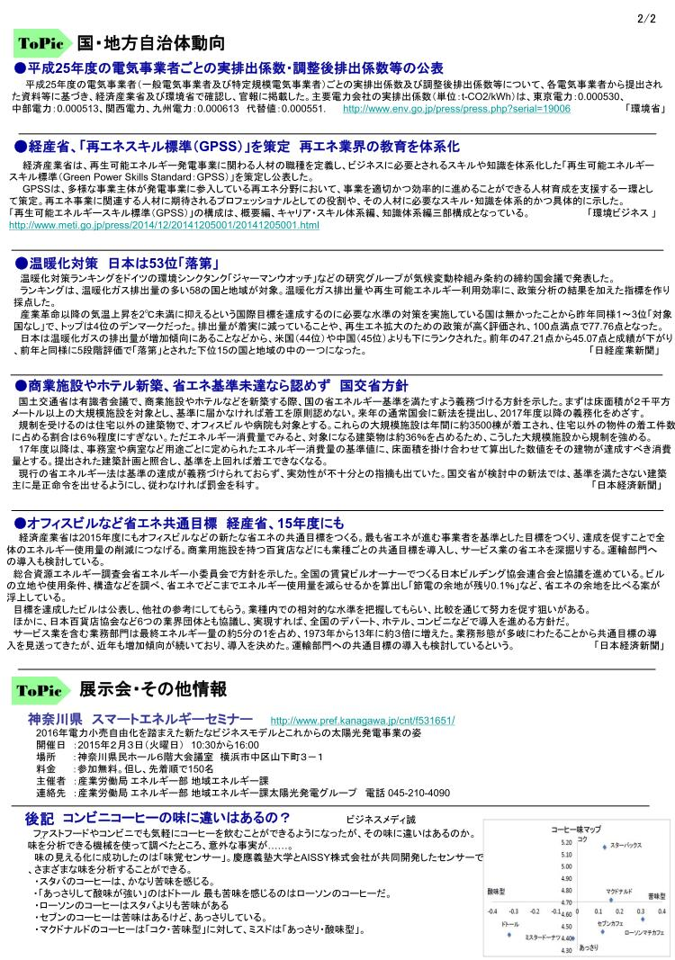 環境レポート -N0.11-